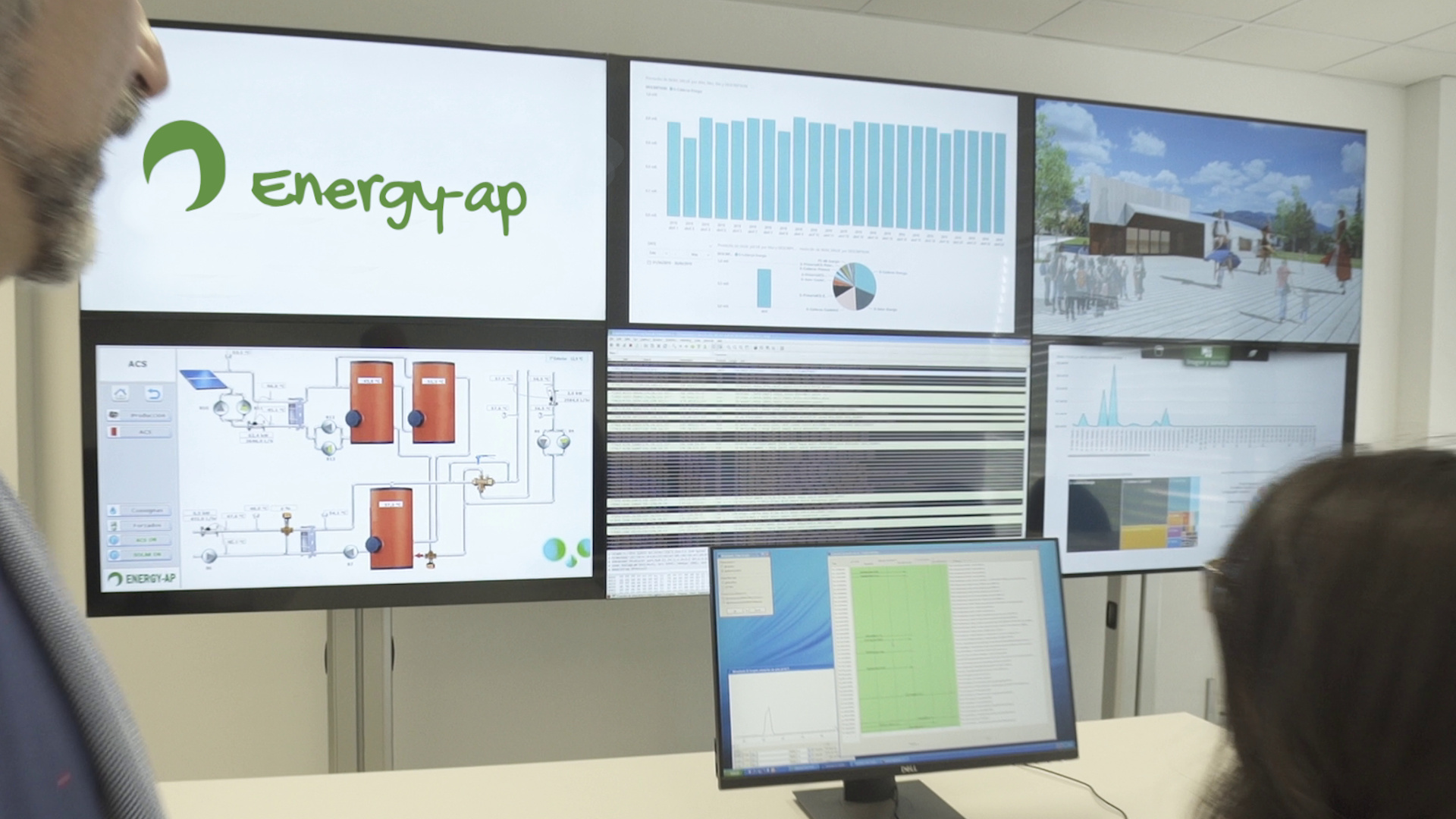 Monitorizacion Energy-Ap