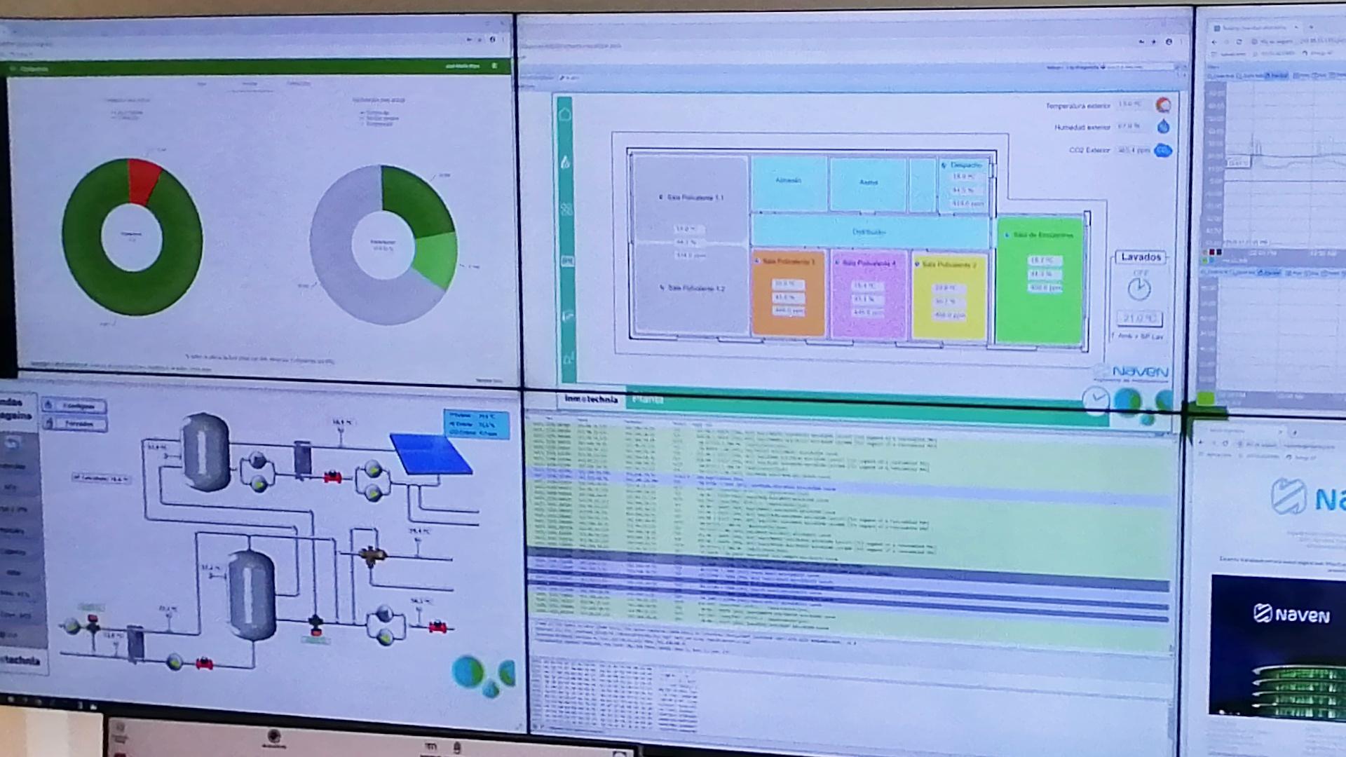 Monitorización y telegestión de Instalaciones